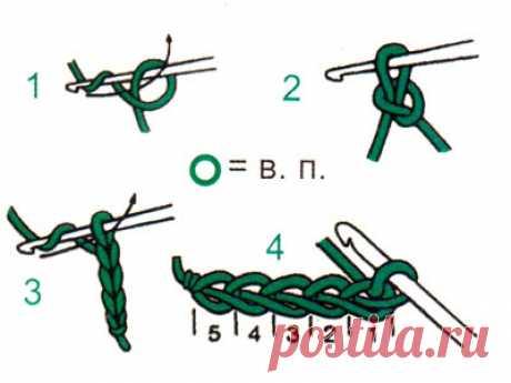 Азы вязания крючком в картинках для начинающих с видео
