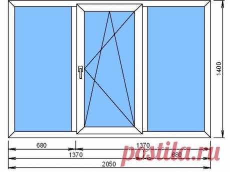 Как рассчитать размер пластикового окна | Я в доме хозяин