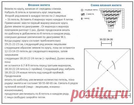 Как связать жилетку спицами для женщины: новые модели, вязание удлиненного жилета для полных (схемы, описание)