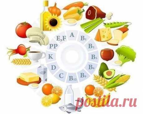 Витамины (на заметку) А - морковь, цитрусовые, сливочное масло, сыр, яйца. D - молоко, яйца, печень трески, жирные сорта рыбы. Е - кукурузное, подсолнечное, оливковое масла; горох. К - зеленые лиственные овощи, шпинат, брюссельская, белокочанная и цветная капуста, крупы из цельного зерна. В1 - свинина, овес, орехи (фундук). В2 - отруби пшеницы, соевые бобы, капуста брокколи печень, яичный желток, сыр. РР - зеленые овощи, орехи, крупы из цельного зерна, дрожжи, мясо, в том числе куриное, п