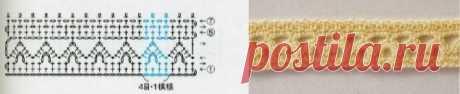Только настоящие мастерицы понимают всю значимость данной детали! Кайма вязанная крючком со схемами ЧАСТЬ 1 | Для души | Яндекс Дзен
