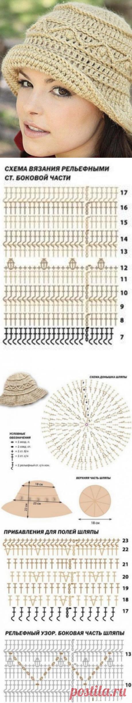 Шляпа - крючком