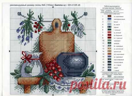 Схемы вышивки для кухни / Схемы вышивки крестиком / PassionForum - мастер-классы по рукоделию