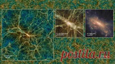 Самую детальную модель Вселенной опубликовали онлайн. Ее может изучить любой желающий