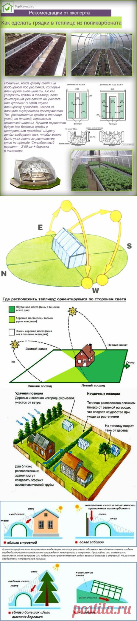 Как сделать грядки в теплице из поликарбоната - лучшие варианты, инструкции!
