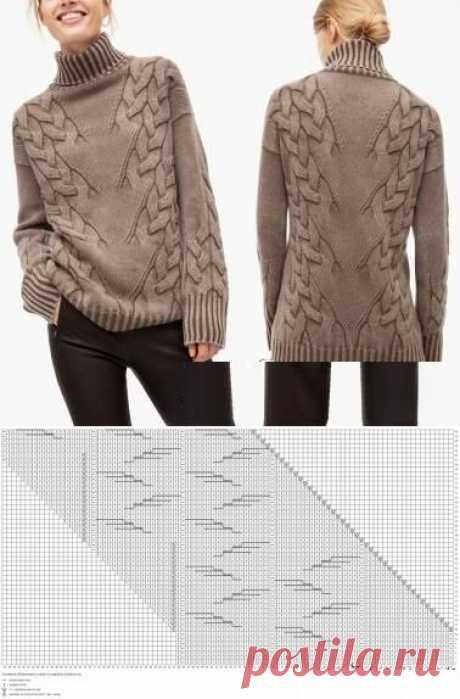 Любимые пуловеры (схемы для спиц) | Южная сова | Яндекс Дзен