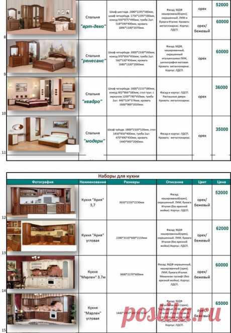 Мебель от компании Дизайн-ателье Элеганс купить в Краснодаре