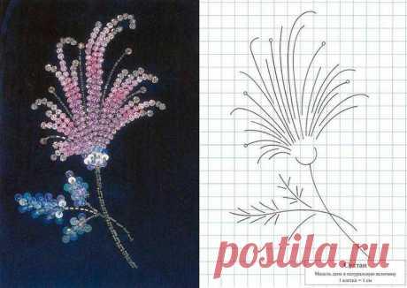 Вышивка на одежде бисером: схемы и фото идеи
