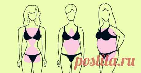 Простой рацион питания для похудения. Минимум усилий, а на весах уже - 3 кг. ~ Шкатулка рецептов
