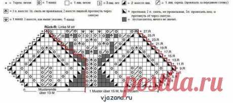 Вяжем манишку спицами для женщин со схемой и описанием | Вязана.ru