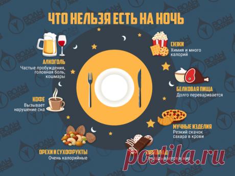Что нельзя есть на ночь и что можно есть незадолго до сна