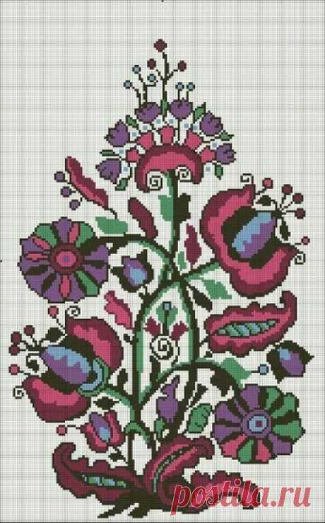 (1074) Pinterest