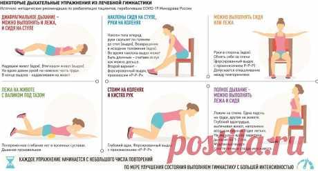 Пульмонолог: Простая гимнастика поможет восстановить легкие — Российская газета