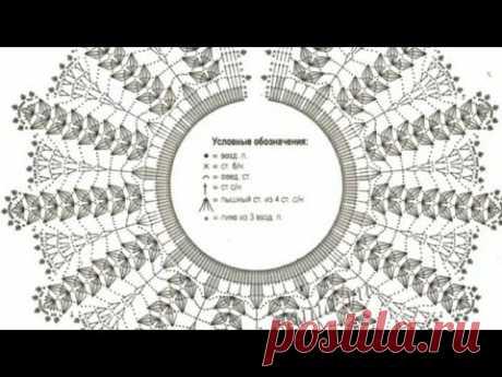 Схемы для вязания крючком круглых кокеток для: топа, кофточки, туники, платья, жакета, кардигана