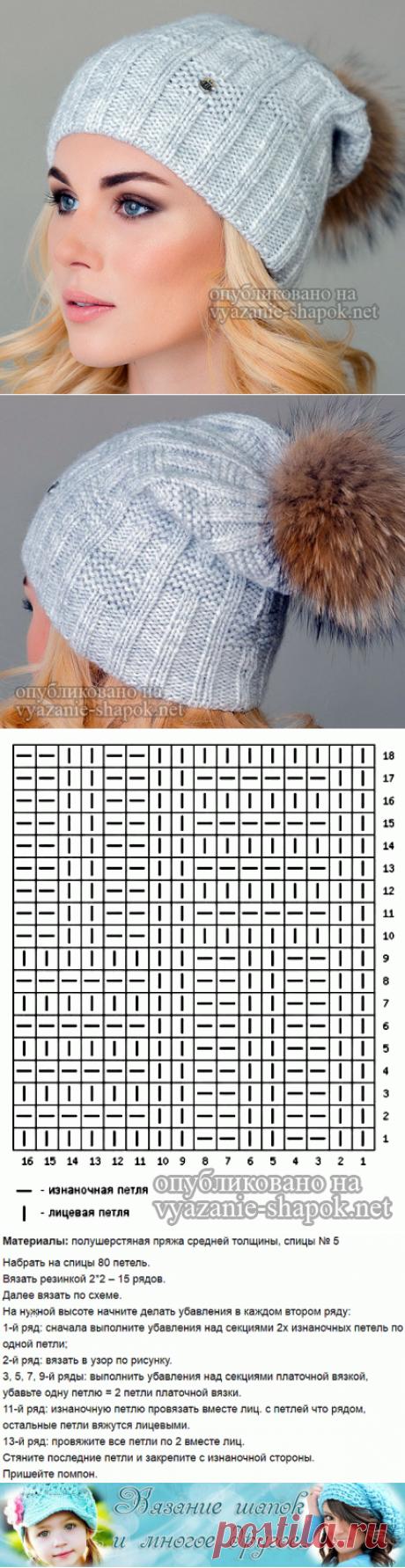 Шапка спицами для женщин с описанием 2018 зима | Вязание Шапок - Модные и Новые Модели