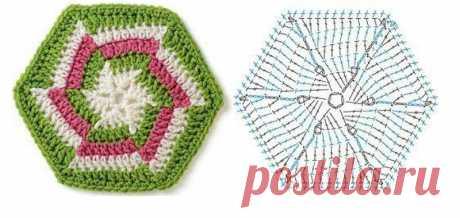 Замечательные схемы для прихваток, ковриков, подушек — Сделай сам, идеи для творчества - DIY Ideas