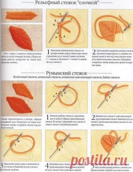 Вышивка гладью (виды стежков и мастер-класс для начинающих) | Рукоделие