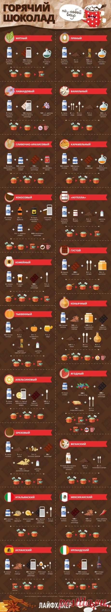 20 рецептов горячего шоколада   шоколад, еда, рецепт, инфографика, длиннопост | тортики сладости | Food, Tasty dishes and Milkshake
