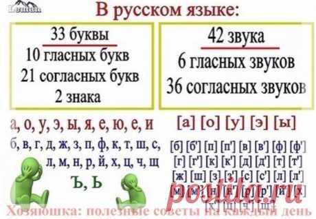 Правила русского языка в стихах