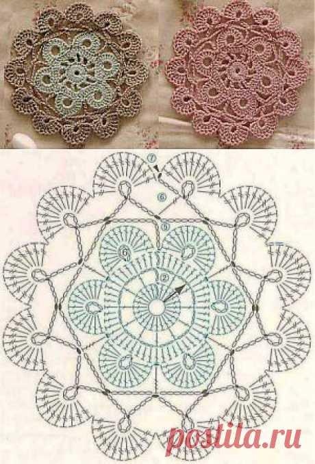 Crochet napkin ring patterns free. How to make napkins | Laboratory household