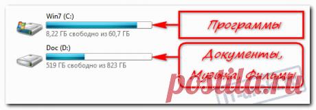 Где нельзя хранить файлы, как навести порядок в компьютере | IT-уроки