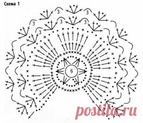 Жакет Царский из ажурных мотивов крючком для полных женщин – описание вязания со схемами