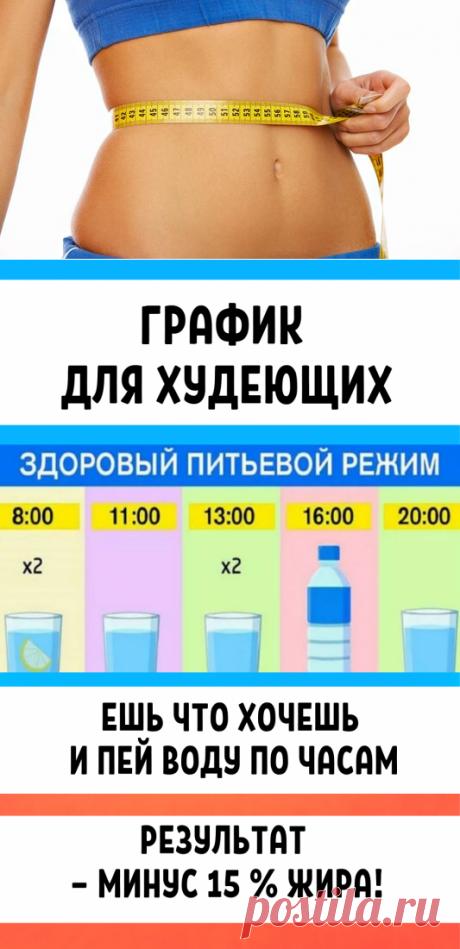 График для худеющих: ешь что хочешь и пей воду по часам. Результат — минус 15 % жира! Красота и похудение в домашних условиях