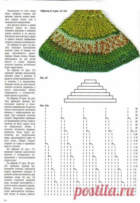"""In FASHION of the COQUETTE — AS THEM to KNIT?: Diary of \""""We KNIT ACCORDING TO the DESCRIPTION\"""" group: Groups - the female social network myJulia.ru"""