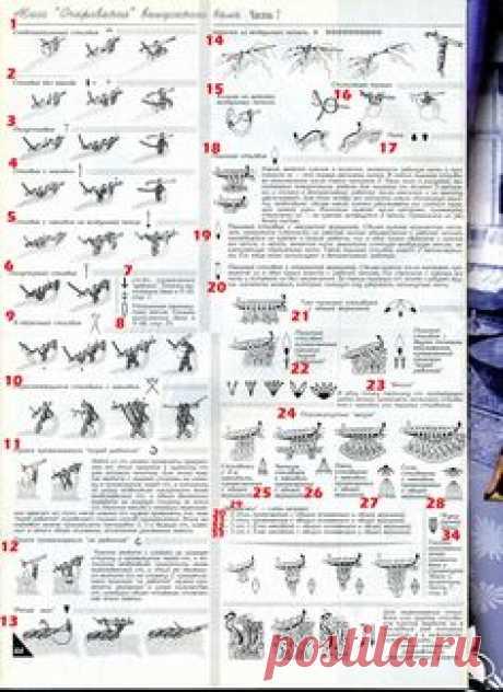 crochet-symbols russian translate