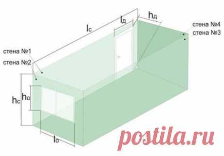 Расчёт количества панелей ПВХ и вспомогательных элементов для отделки помещения
