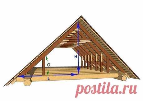 Крыша частного дома.  Финишным аккордом в строительстве дома является возведение и обустройство крыши. Самую главную роль при ее строительстве играет стропильная система. Правильный монтаж кровли влияет на прочность, жесткость, а также внешний вид крыши. В связи с этим , мы настоятельно рекомендуем обращаться исключительно к специализированным организациям, у которых есть лицензия на выполнение строительных работ.  Кровельных материалов на сегодняшний день существует больш...