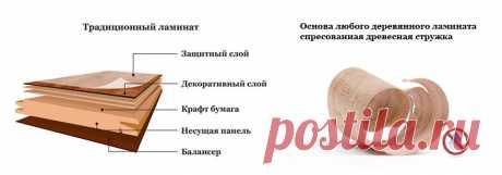 Все что вы хотели знать про деревянный ламинат расскажут специалисты из Хабаровска. Вы узнаете его историю, какие марки популярны в нашей стране, его свойства, преимущества и недостатки  #деревянныйламинат#ламинатиздерева#деревянныйламинатсвойства#деревянныйламинатистория#Хабаровск#Stonefloor