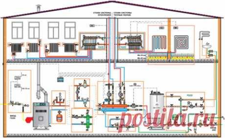 Разводка водоснабжения: схема и правила | MoiKolodets.ru