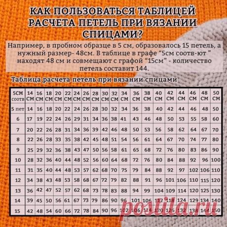 Таблица расчёта петель при вязании спицами!