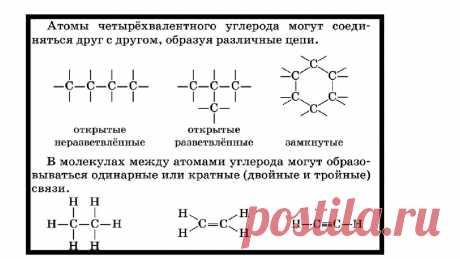 Самый главный химический элемент таблицы Менделеева. Наша версия   Познавательная копилка: факты, мысли, юмор   Яндекс Дзен