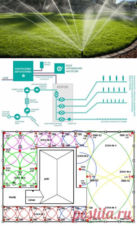 Монтаж и проектирование системы автоматического полива