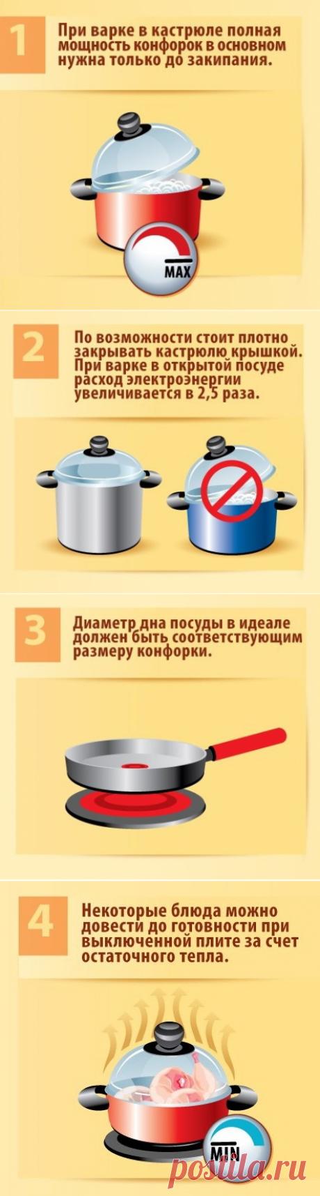 Используем электроплиту экономно — Полезные советы