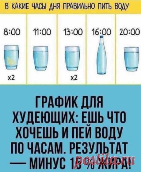 Важно, не сколько воды мы пьем в день, а КАК мы это делаем.... 5 правил для максимальной пользы воды! Обратите внимание на последний пункт  1. Пить воду только ВНЕ приема пищи (не позже чем за 40 минут до еды и не раньше 1,5 часа после еды) – чтобы вода не растворяла желудочный сок. (на картинке подробно указана правильная дозировка и в какое время лучше всего принимать)  2. Пить теплую воду вместо холодной – ледяная вода замораживает ферменты в кишечнике, не позволяя ем...