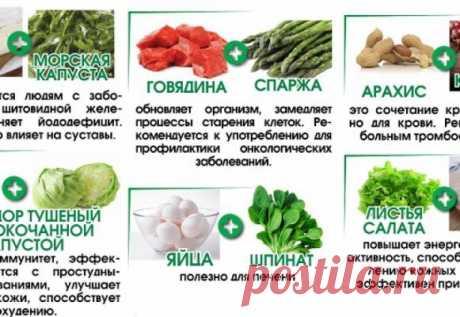 Сочетание продуктов, которые в разы улучшают похудение