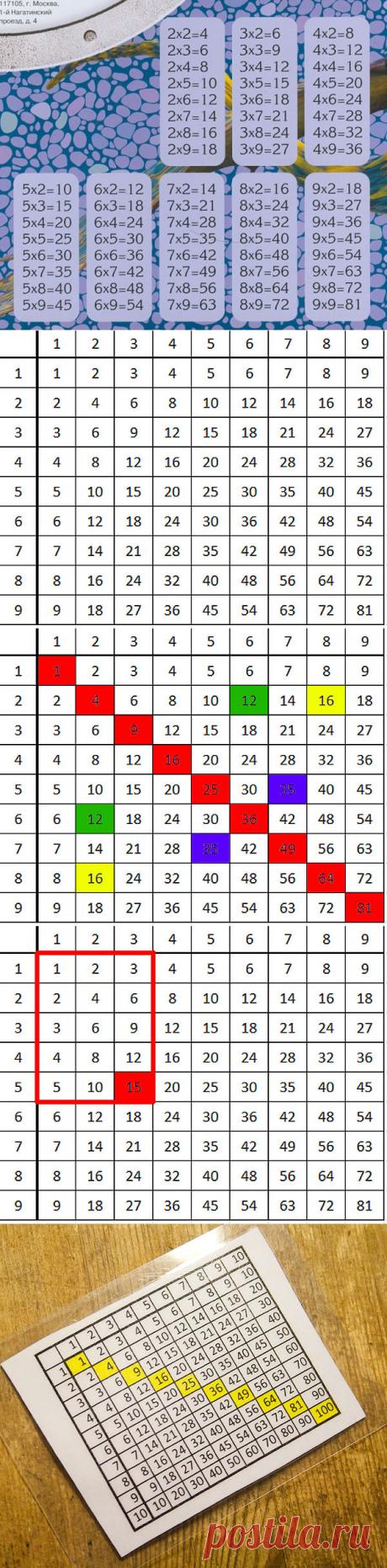 Интересные свойства таблицы умножения: мы бы знали математику назубок