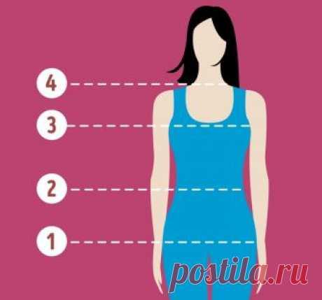 4ошибки при покупке одежды, из-за которых вещи плохо навас смотрятся .