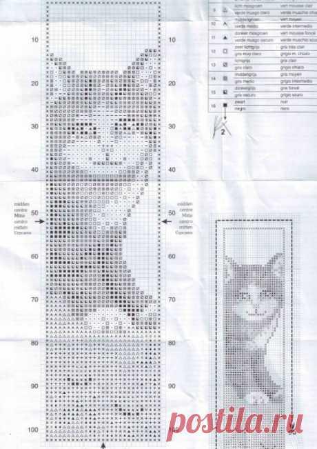 Закладка-котик