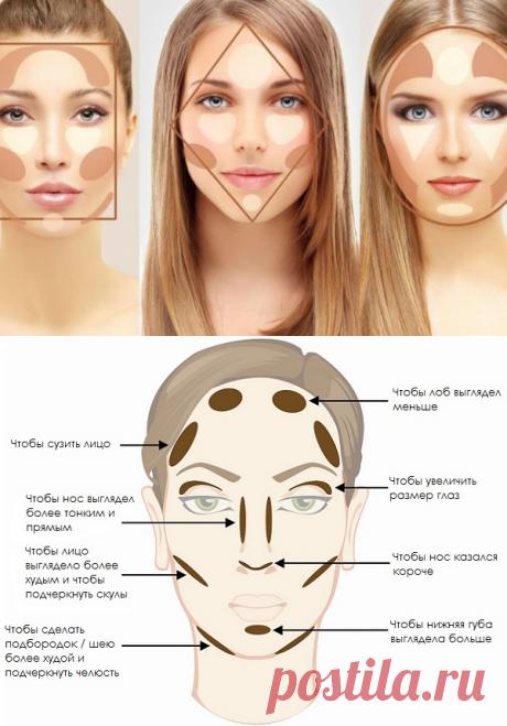 Правила скульптурирования: сужаем и корректируем лицо с помощью косметики
