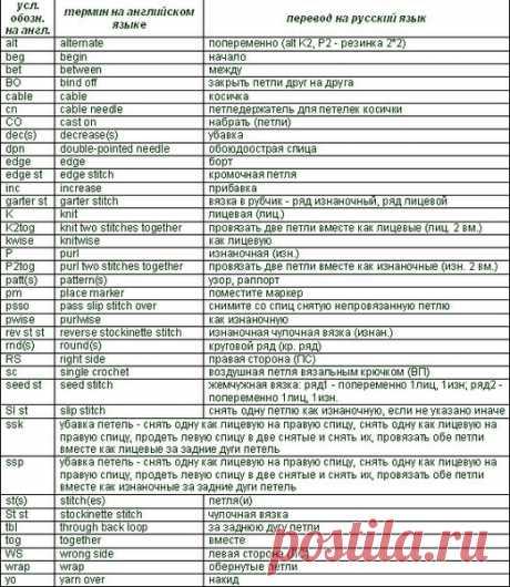 Полезные таблицы по вязанию