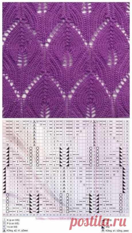 Подборка узоров для вязания спицами из категории Интересные идеи – Вязаные идеи, идеи для вязания
