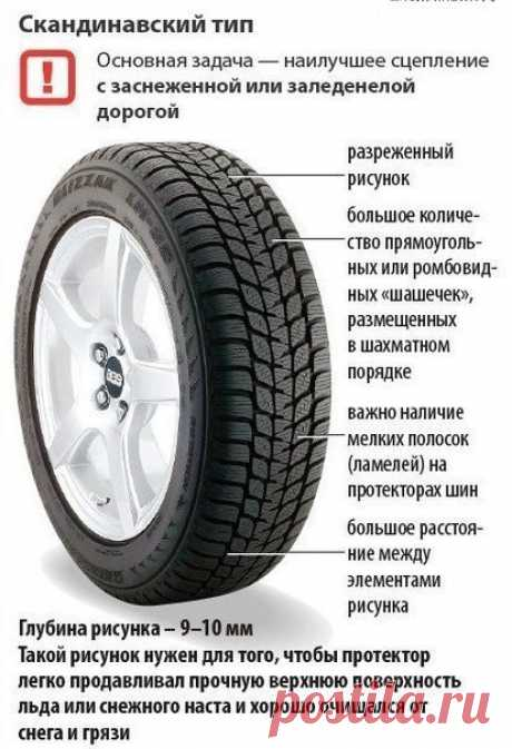 Shortly and it is clear about winter rubber