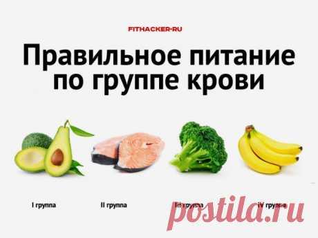 Правильное питание по группе крови