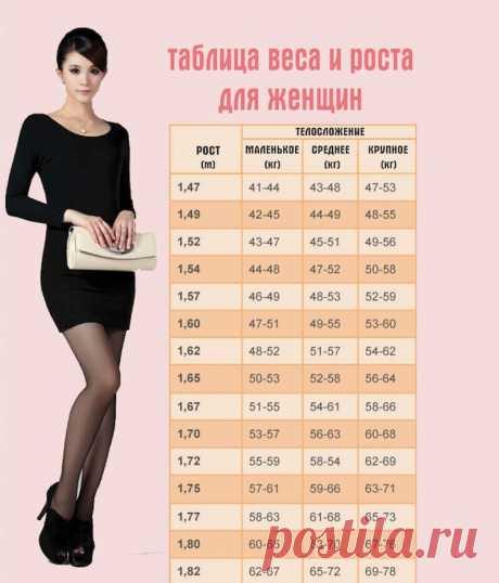 Посмотрите, какой должен быть идеальный вес при вашем телосложении и росте!   FUNTIQ.COM