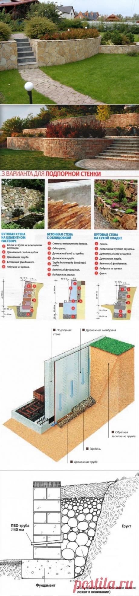 Подпорная стенка на участке с уклоном - как ее можно сделать своими руками | Дом своими руками Allremont59.ru | Яндекс Дзен