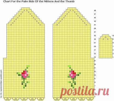 Вышивка на варежках в обучающем мастер-классе (схемы)